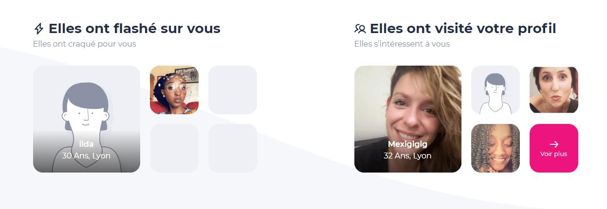 Visites profil